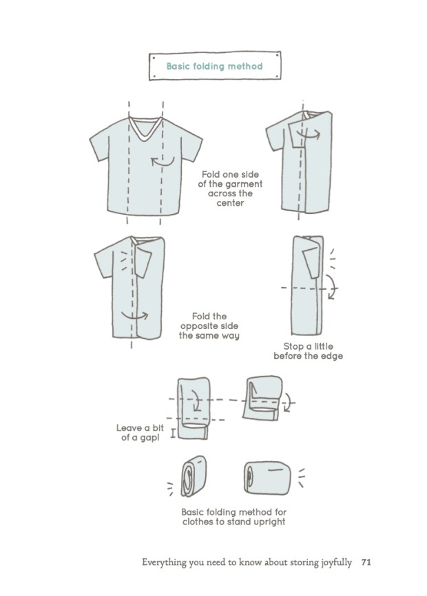 basic folding method