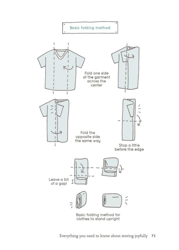 basic folding method